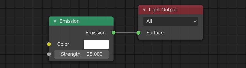 Emission node into Light Output